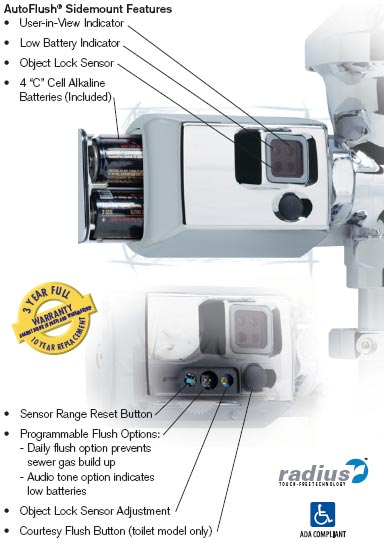 Technical Concepts Tc Autoflush Sidemount Automatic Urinal
