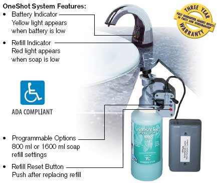 OneShot Counter-Mounted Touchless Automatic Hand Soap Dispensers and Hand Soaps, Hand Sanitizers & Antimicrobial Hand Wash